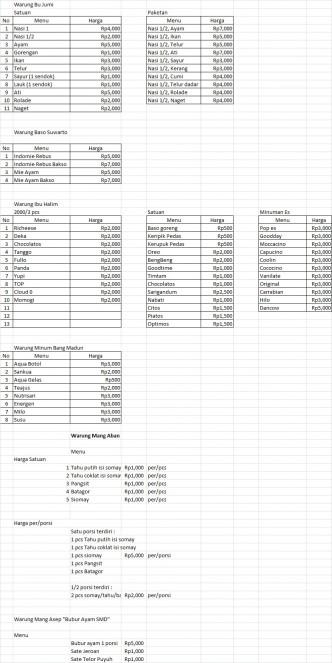 Daftar menu kantin sekolah
